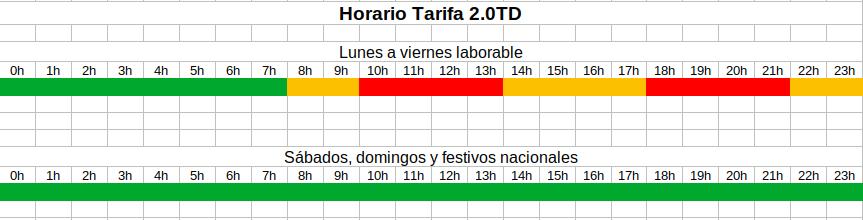 Horario tarifa 2.0TD