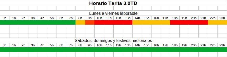 Horario tarifa 3.0TD